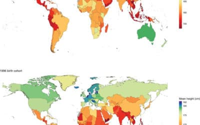 Quel pays à la plus grande…taille moyenne.