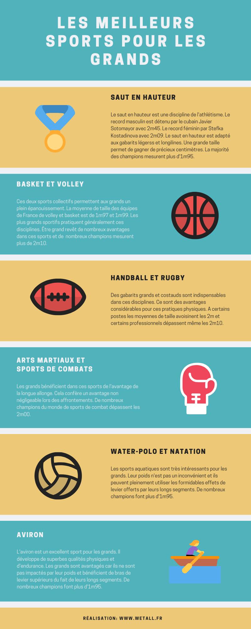 Les meilleurs sports pour les grands WETALL