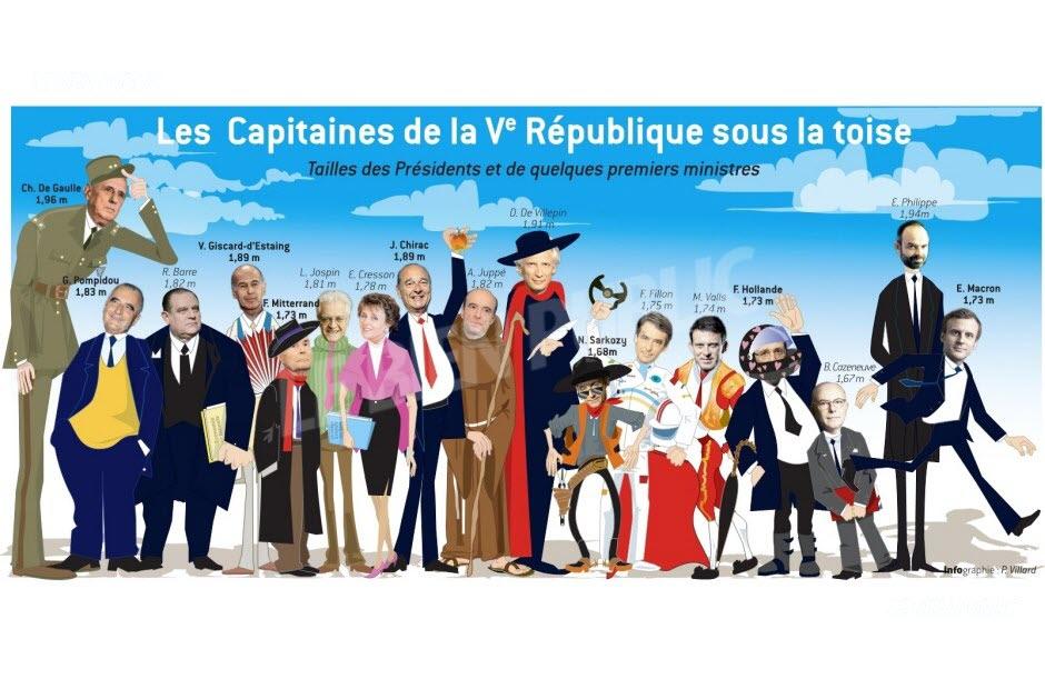 grands ministres et présidents