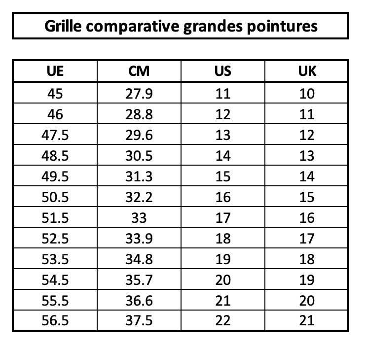 Grille comparative grande pointure FR US UK CM